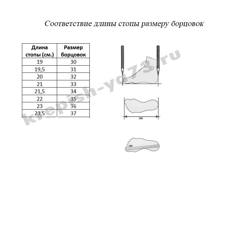 ebook аннотированный список лихенофлоры тверской области 2011